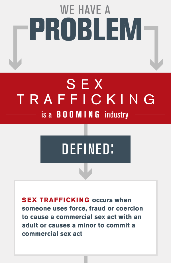 The Definition of Sex Trafficking