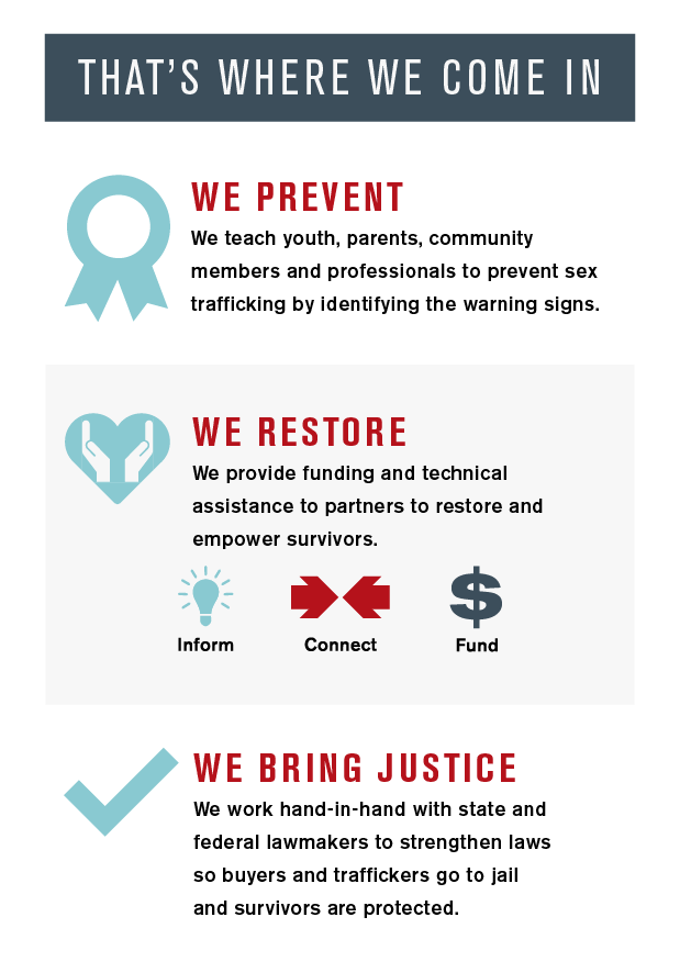 What is Sex Trafficking? - Shared Hope International